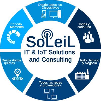 Soleil Home - IT & IoT